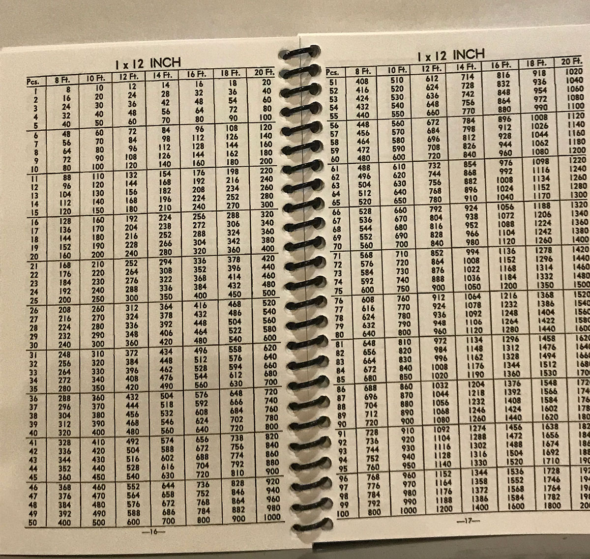 Lumber Calculator Book